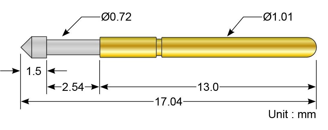 Y75 Serisi (1.90mm)